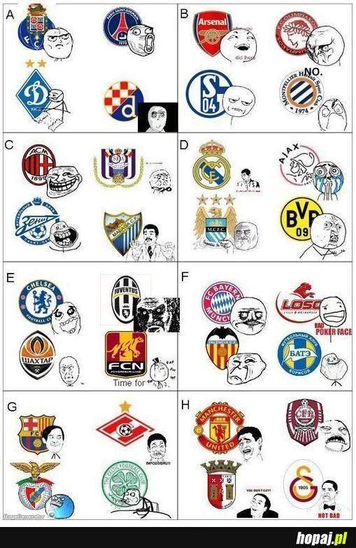 liga mistrzów grupy