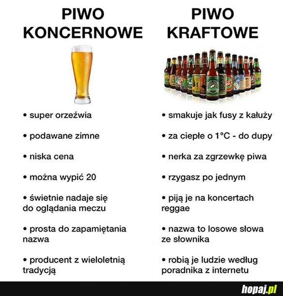 2 typy piw