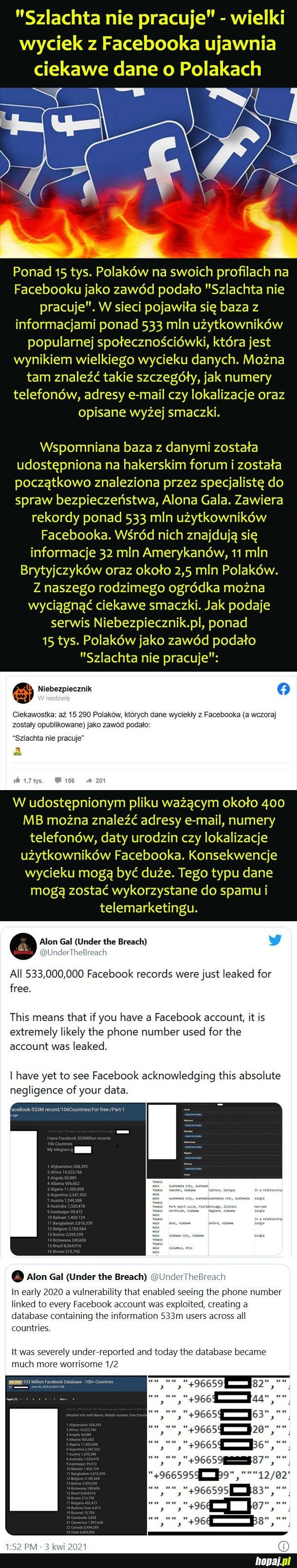 Polska szlachta