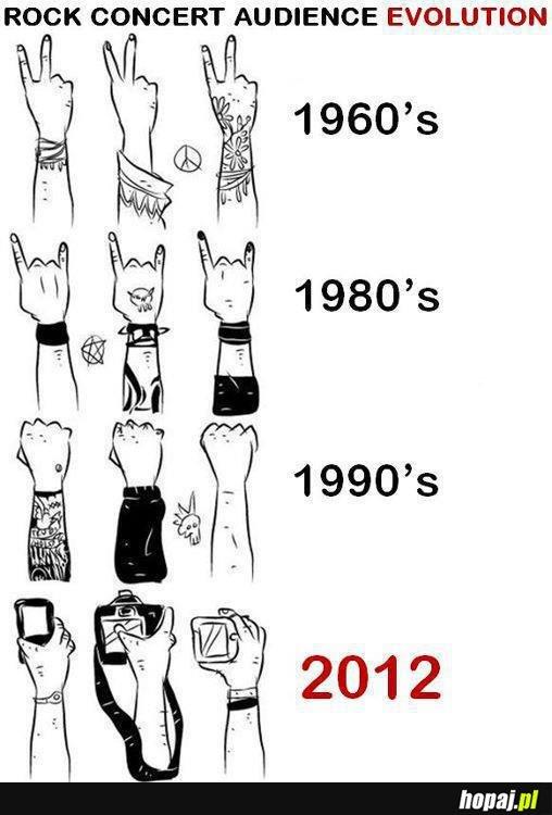 Rockowa ewolucja