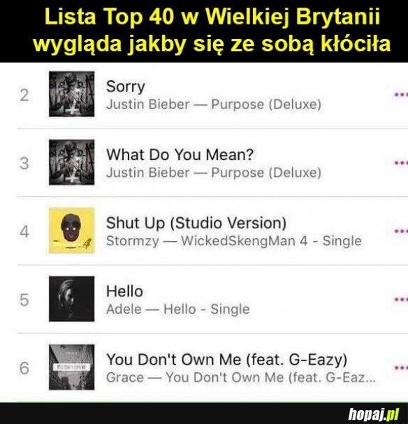 Lista top 40
