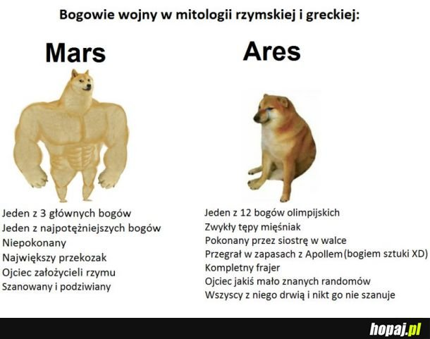Za to Mars od tyłu to sram.