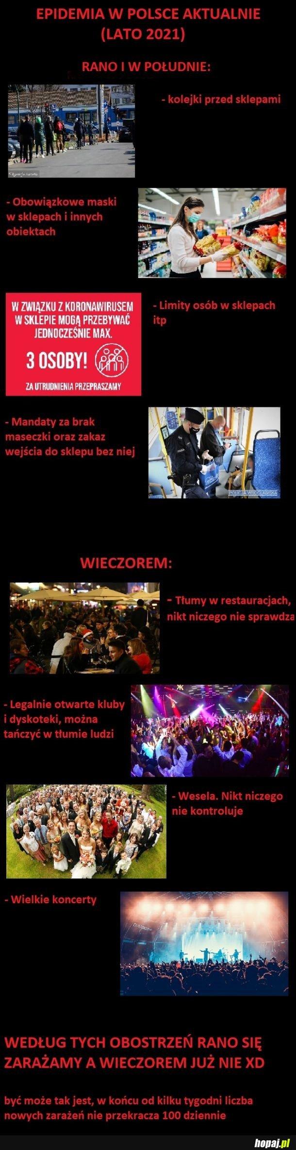 Epidemia w Polsce latem 2021