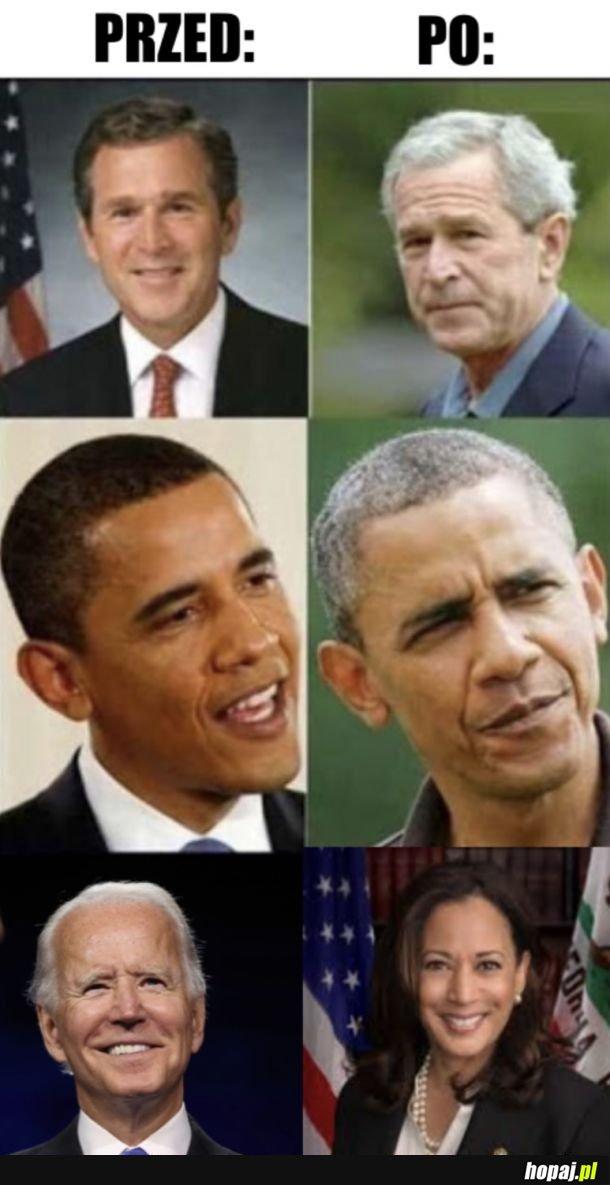 Kadencje prezydentów USA