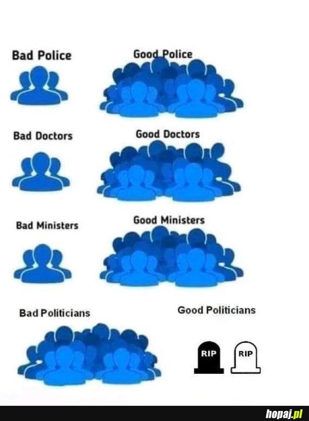 W każdej grupie są czarne owce i wyrodki. Prócz polityków.