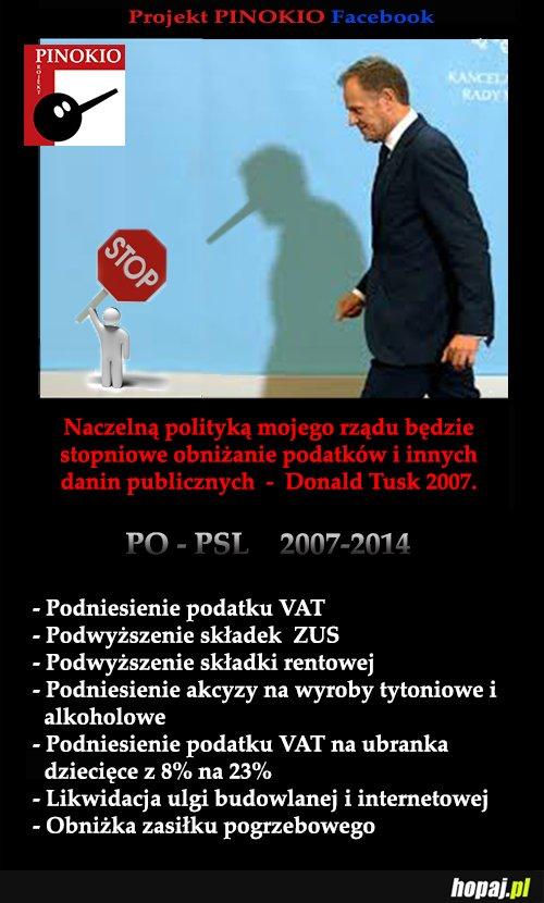 Projekt Pinokio (STOP) propagandzie medialnej i politycznej