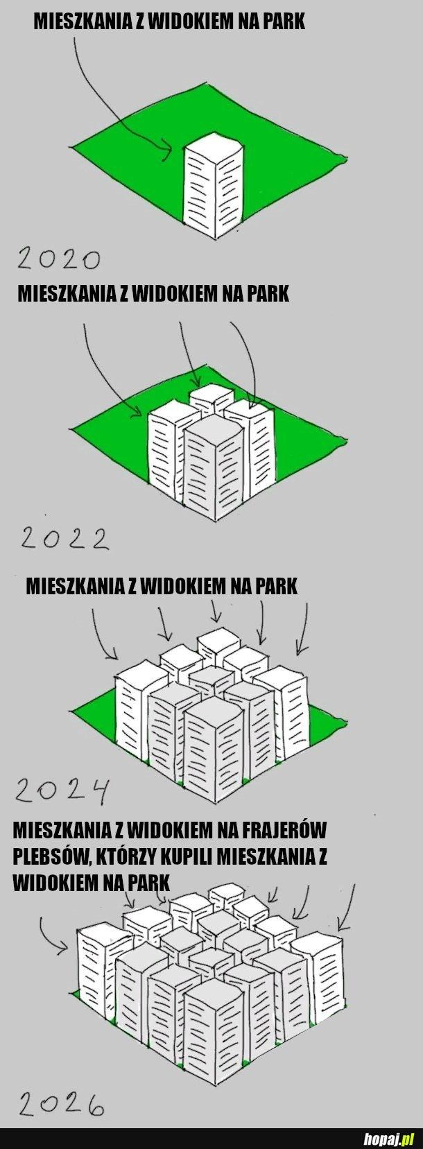 Rozbudowa infrastruktury...