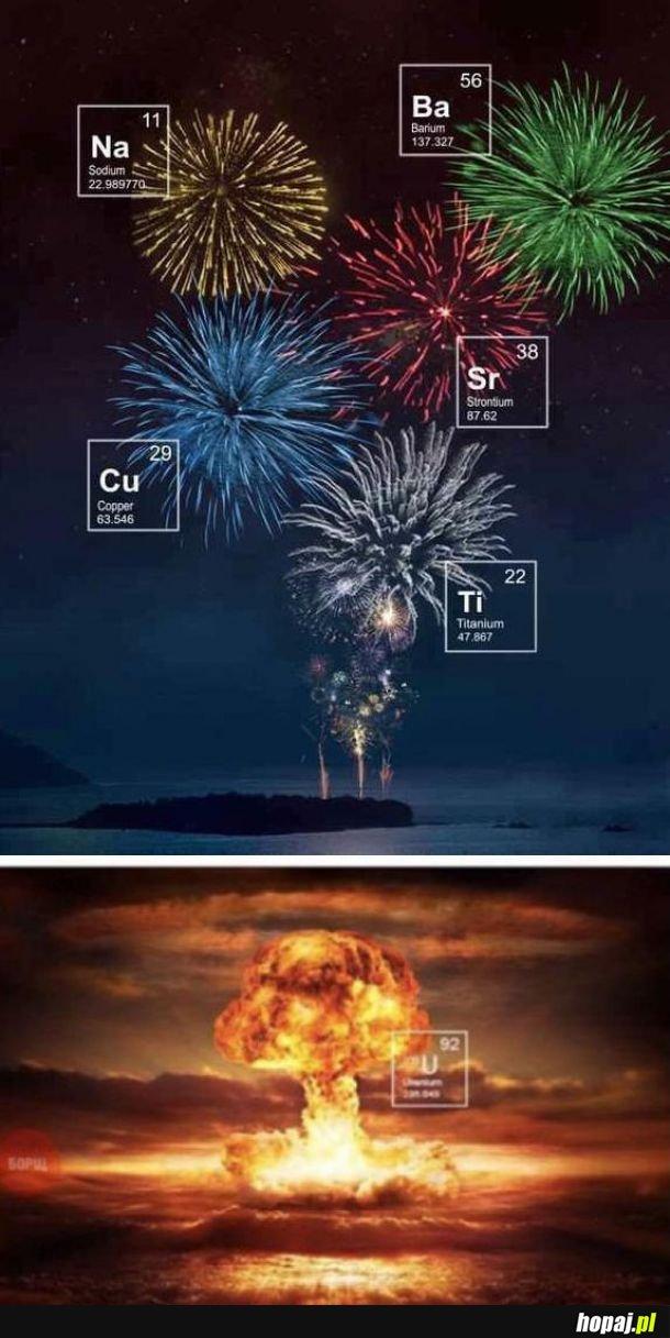 Uważajcie z tymi fajerwerkami ;-)