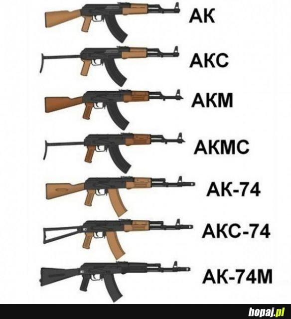Karabinki AK