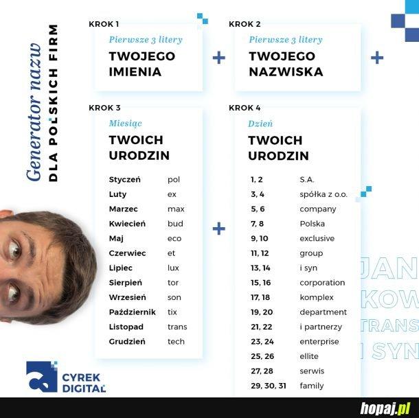 Generator Nazw Polskich Firm