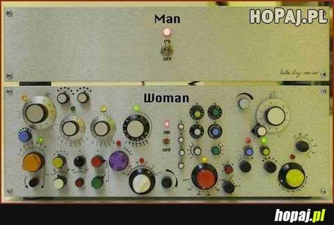 Panel sterowania mężczyznami i kobietami